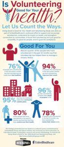 volunteer_infographic_2014